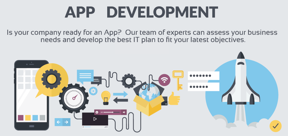 The Scoop on Your Big Question: Does Your Company Need an App?